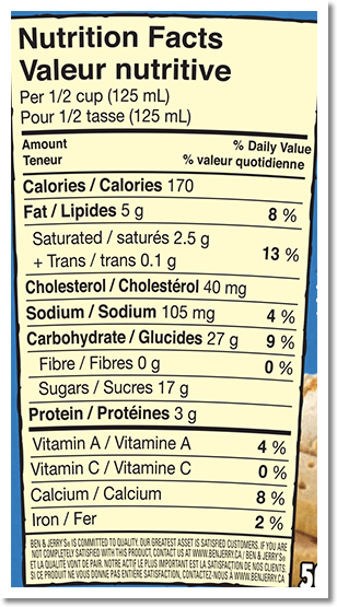 Nutrition Facts Label for Caramel Cookie Fix